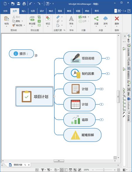 图3:项目管理模板页面