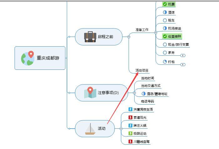 图10:链接分支