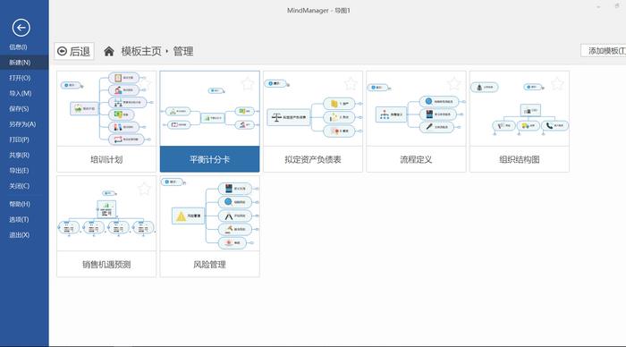图四:MindManager管理模板