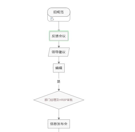 图4:添加判定