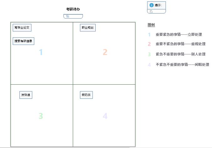 图6: 矩阵图的内容