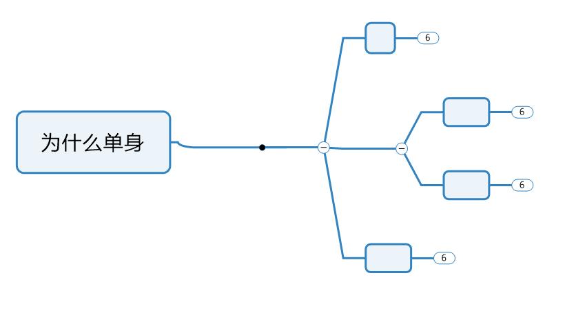 图片3:鱼骨图框架