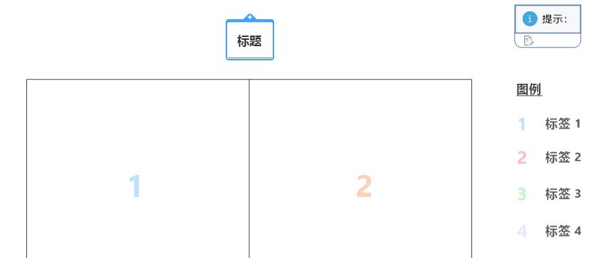 图4: 矩阵图的标题