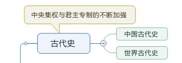 图 2:标注功能