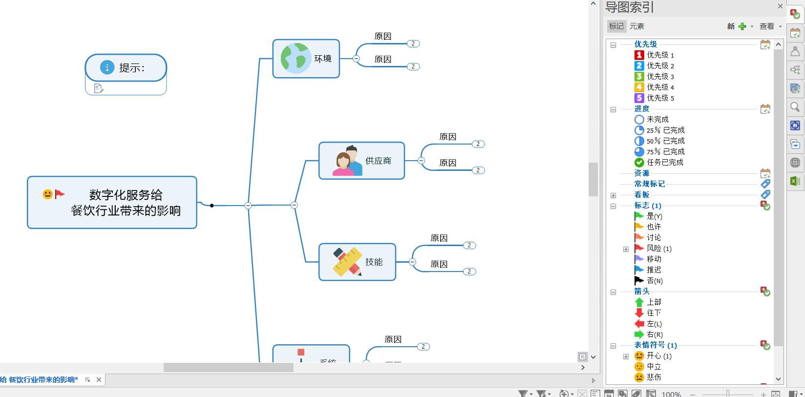 图10:修改模板内容