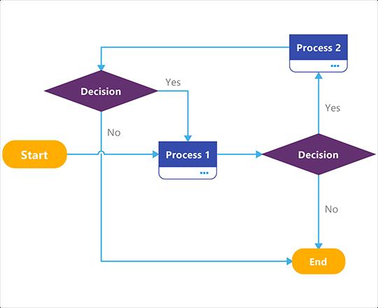 图片5:流程图增强