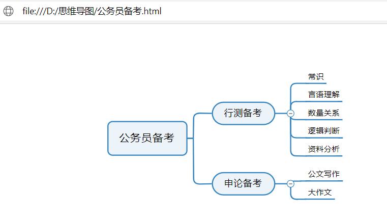 图6 html5文件