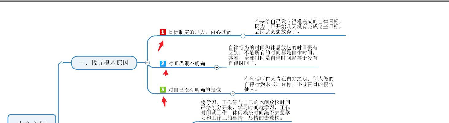 图6:优先级
