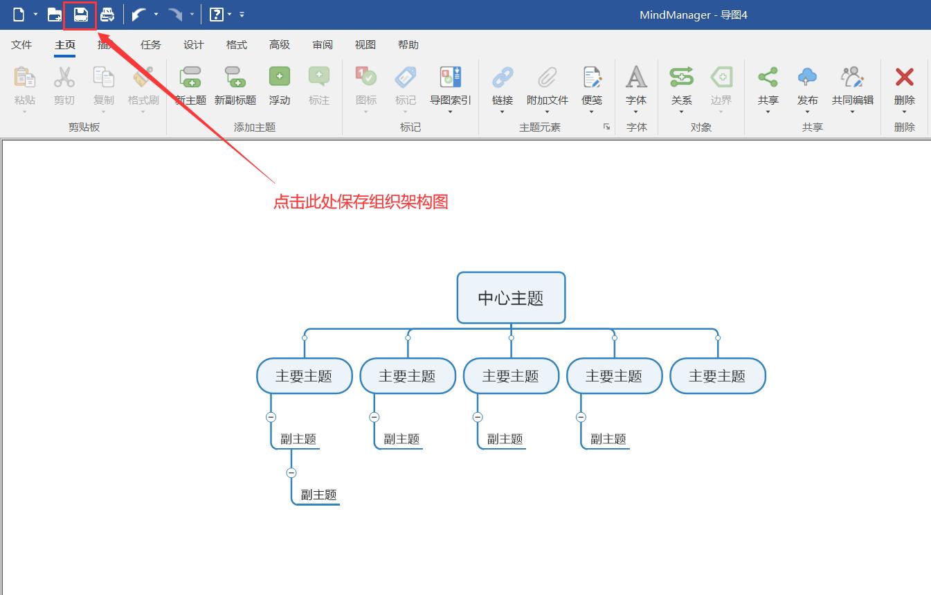 图四:保存组织架构图