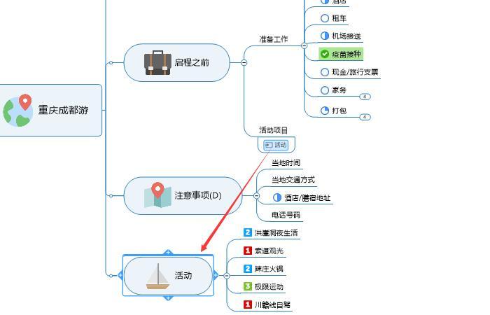 图12:使用链接