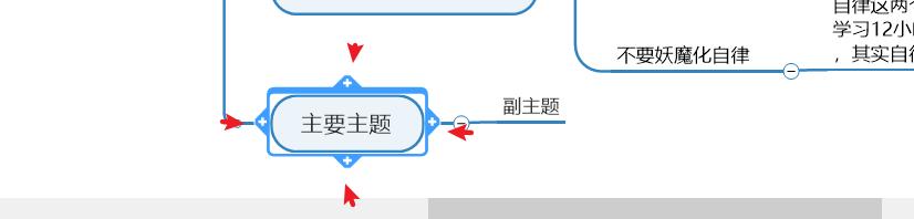 图 2:创建分支