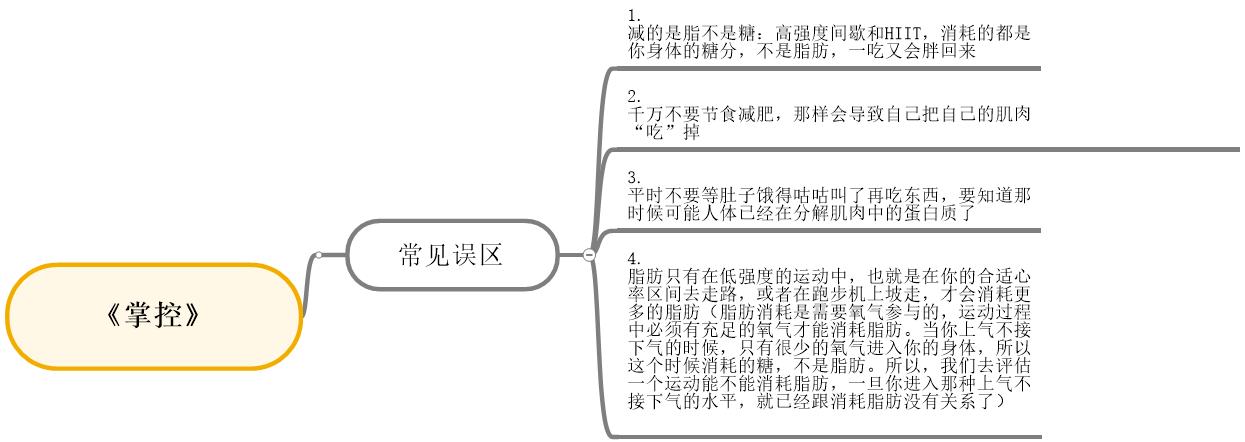 图2:常见误区