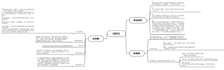 图1:全图展示