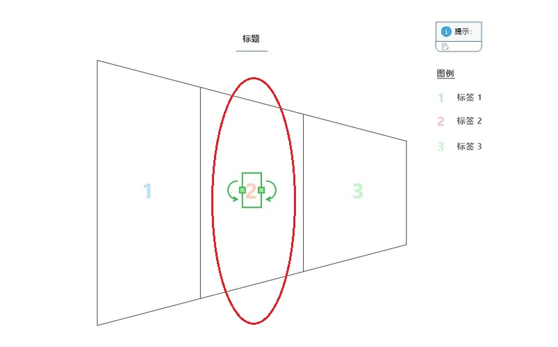 图4:解锁后的漏斗图模板