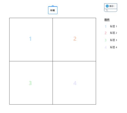 图3: 矩阵图
