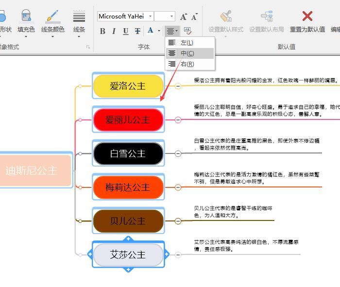 图6:字体居中