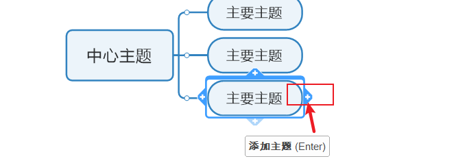 图2:创建下级分支