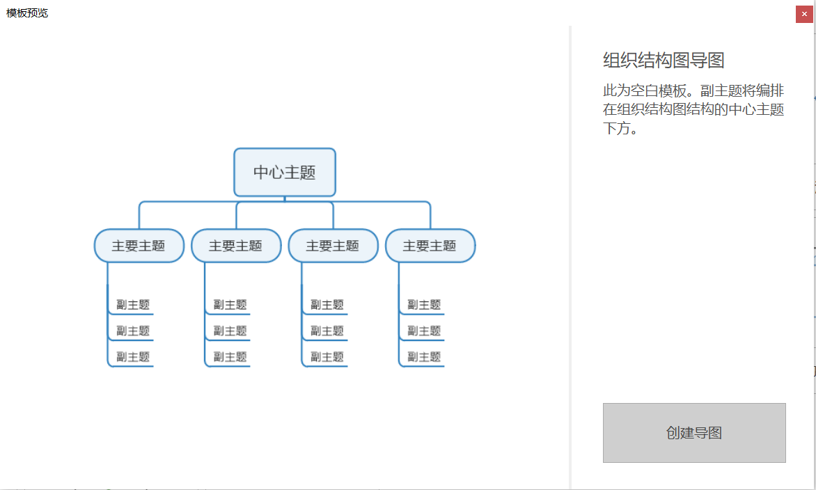图一:MindManager组织架构图模板