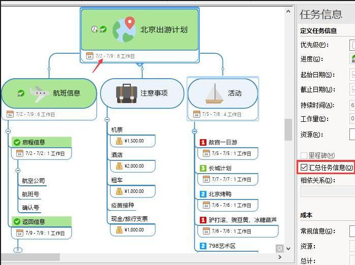 图7:汇总任务信息