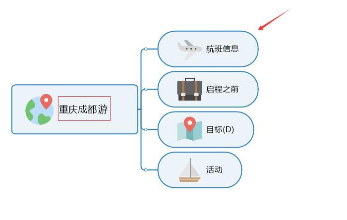 图2:输入主标题