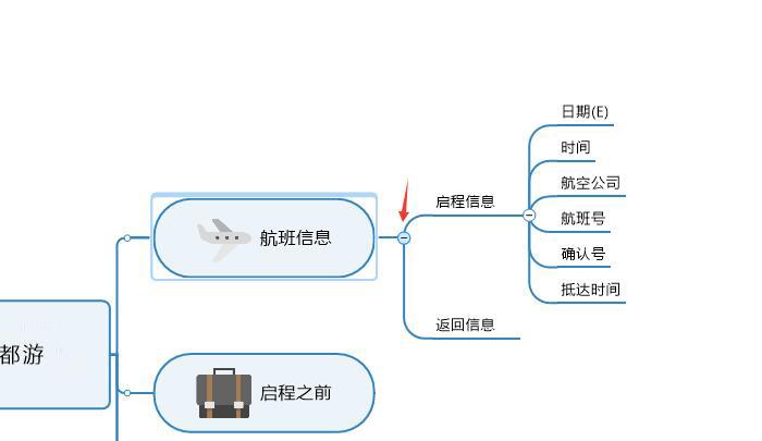 图5:隐藏分支信息