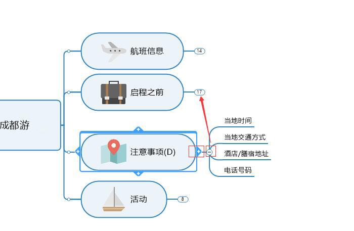 图7:显示任务数量