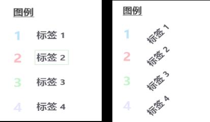 图7: 矩阵图的图例