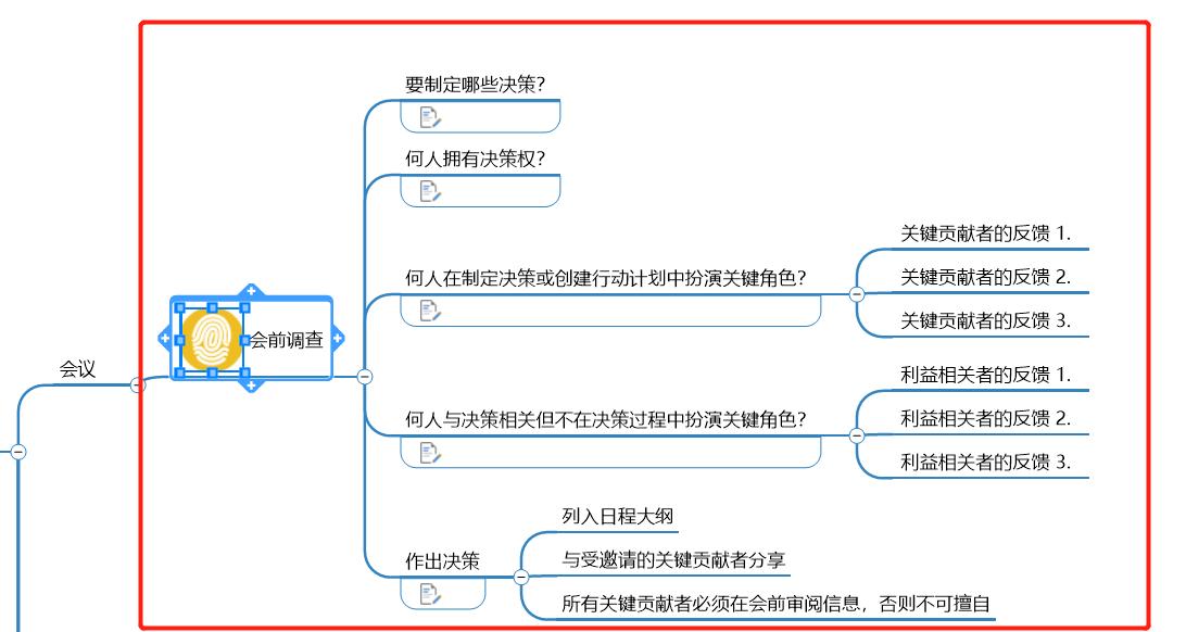 图3生成会议调查模板