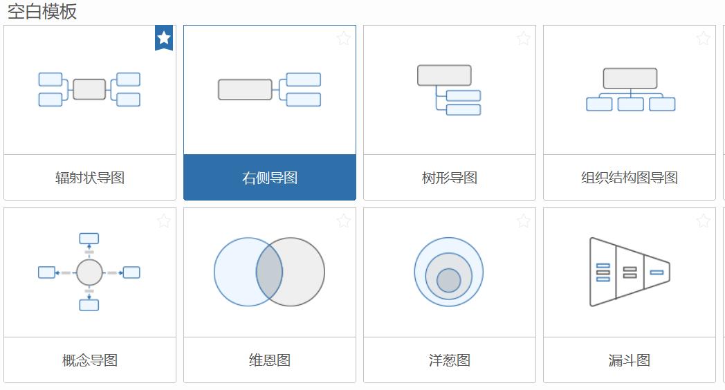 图1:选择模板
