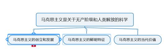 第一章思维导图框架