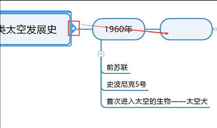 图3:下一个事件