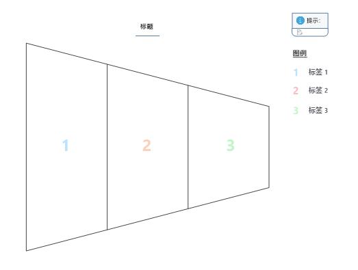 图4 漏斗图的界面
