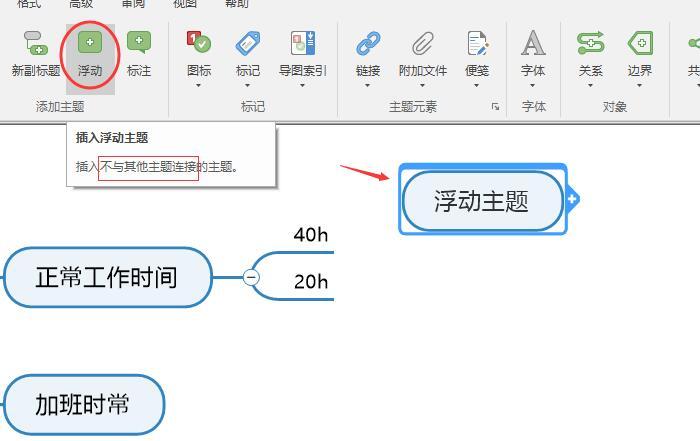 图4:添加浮动主题