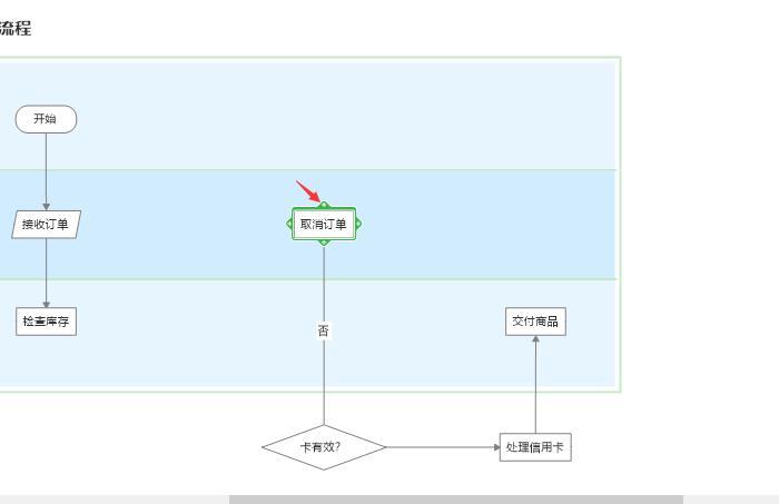 图2:添加文本框