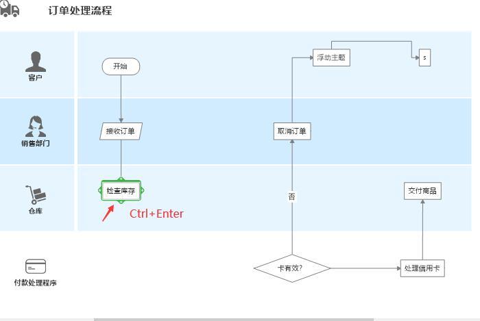 图4:添加文本框2