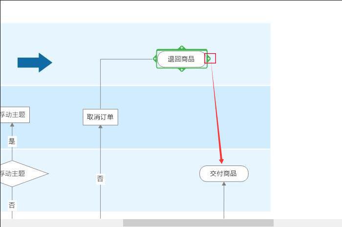 图8:添加连接线