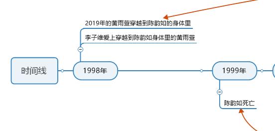 1998-1999年部分导图
