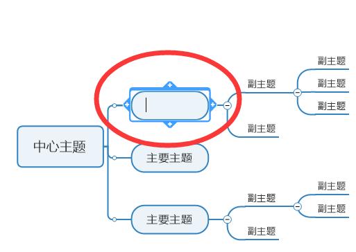 MindManager思维导图编辑文本