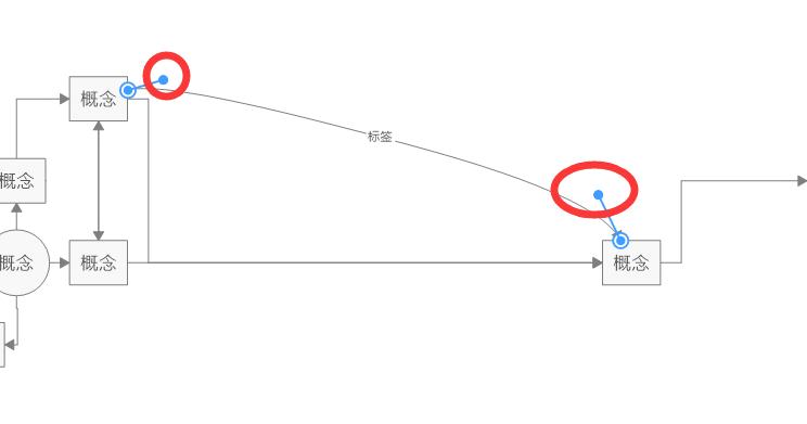调整关联线形状