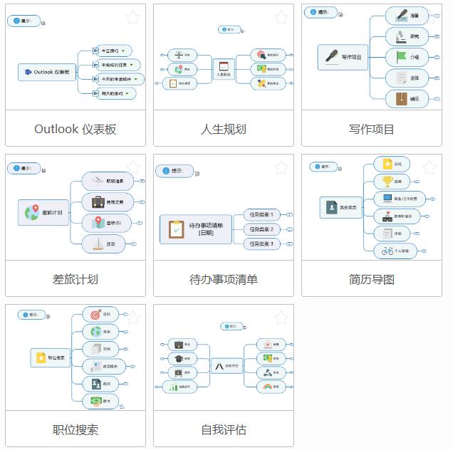 图3:个人工作效率文件夹