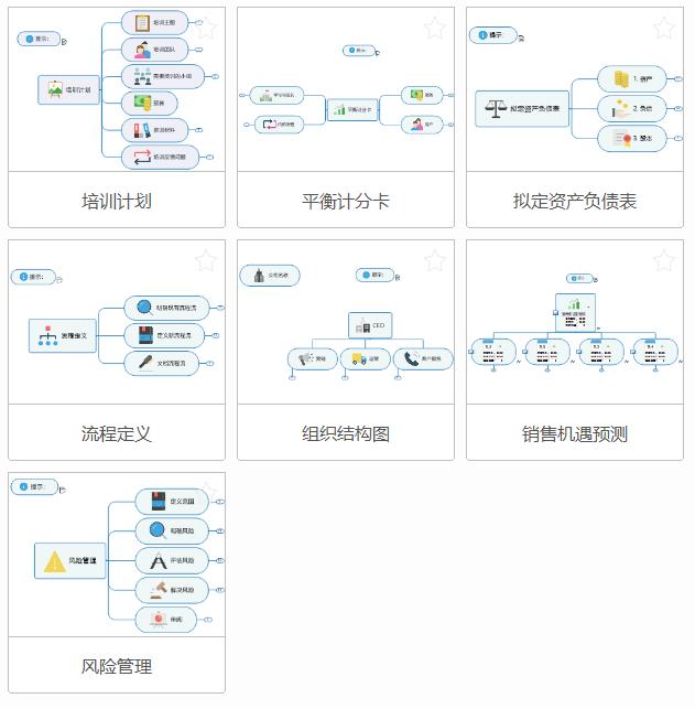 图6:管理文件夹模板