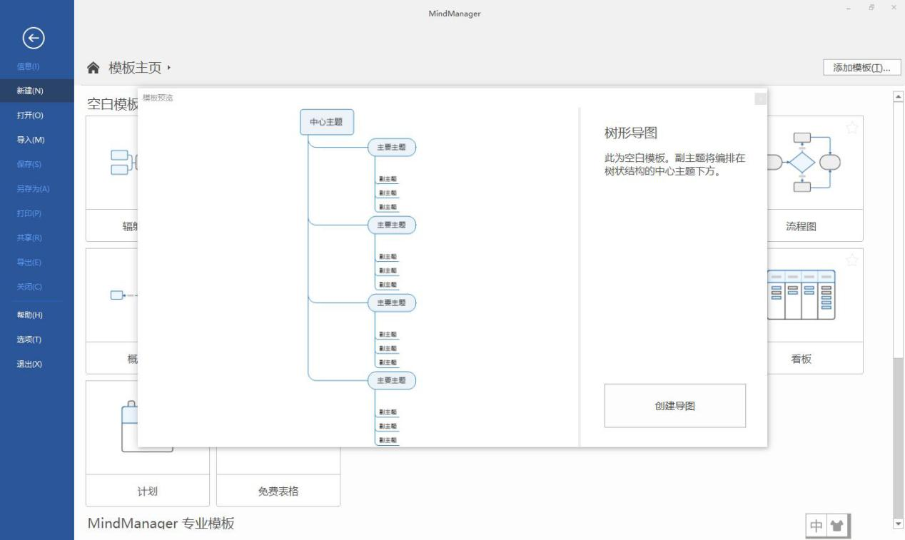 MindManager创建树状图