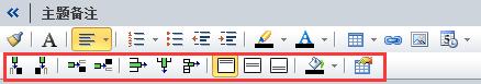 表格工具栏命令