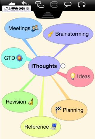 MindManager for Iphone