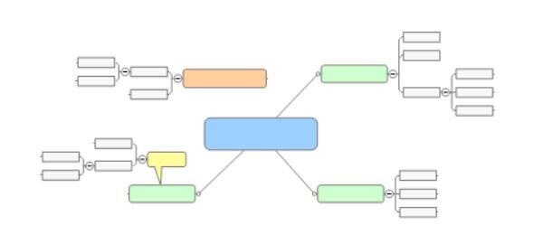 MindManager基础教程