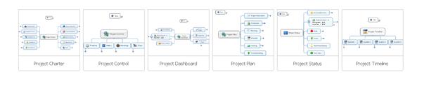 项目导图模板