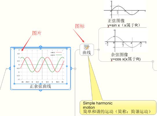 数学思维导图1