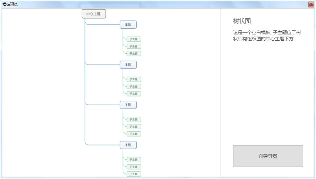 教你用MindManager画树状思维导图