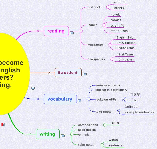学习英语-3