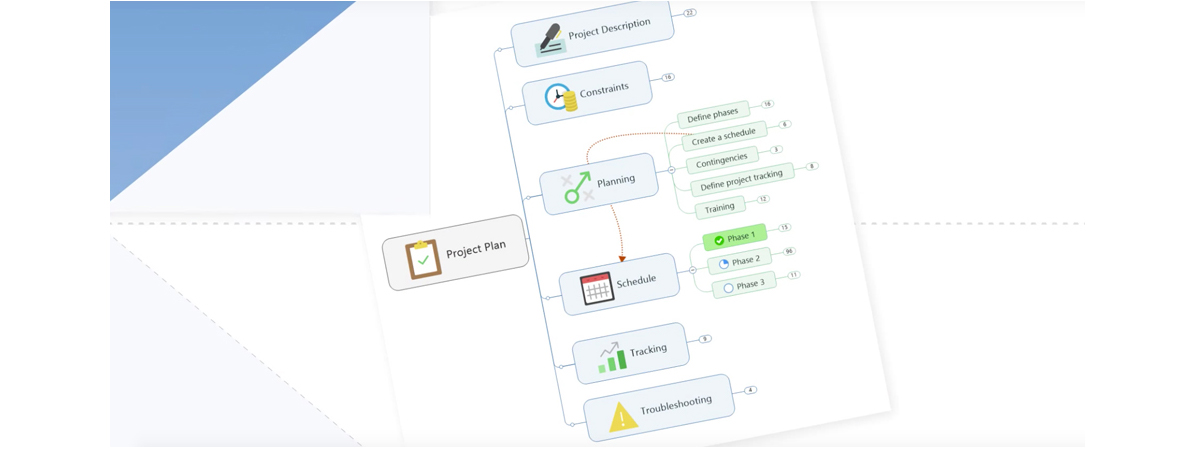 MindManager 11 for Mac